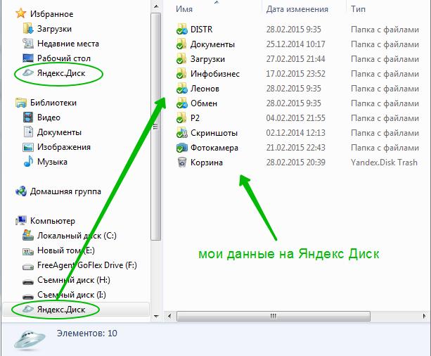 Данные на Яндекс Диск