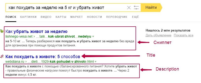 интернет маркетинг сайта