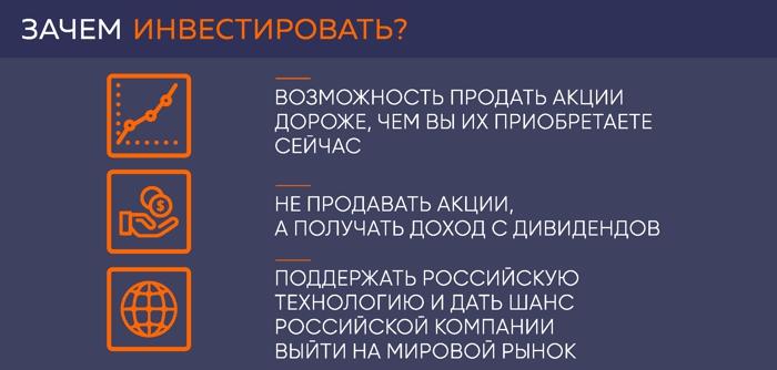 инвестиции в проект Дуюнова